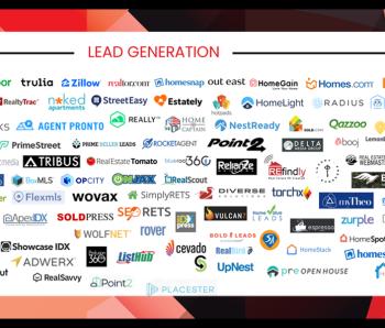 Real estate lead generation vertical