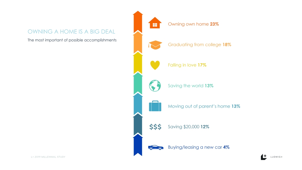 infographic_owning-a-home_arrow
