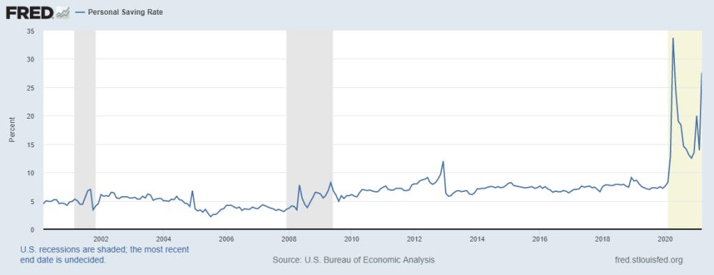 Savings-rate-