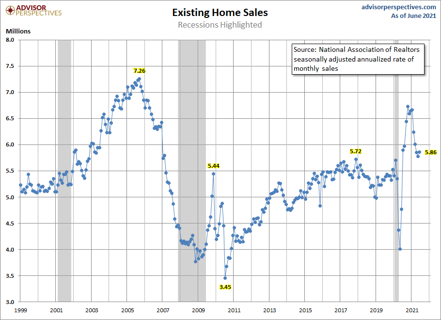 7-Existing-home-sales