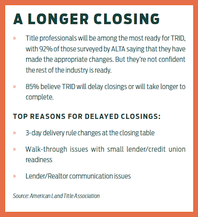 F1 longer closing