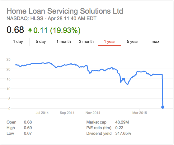Home Loan Servicing Solutions stock