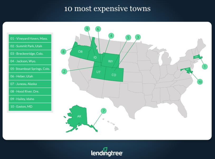 LendingTree/ Ten most competitive towns
