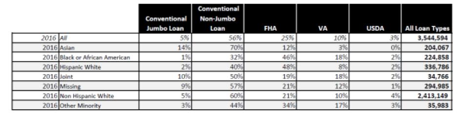 MBA chart1