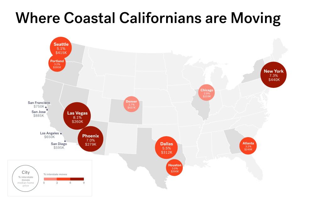 Where coastal Californians are moving