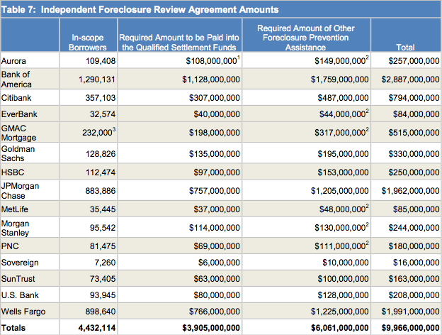 IFR payments