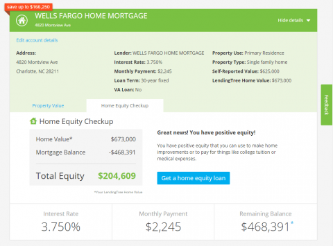 Lendingtree Unveils Its Own Zestimate Style Home Valuation Tool Housingwire
