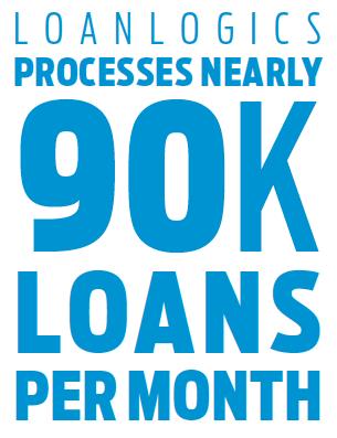 LoanHD graphic